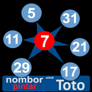 smart numbers for Toto(Singapore) Icon